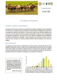 thumbnail of 05 – 1 AND 500 les défenses immunitaires_compressed