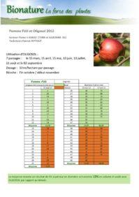 thumbnail of resultats_oligosol_pommes_fuji-2